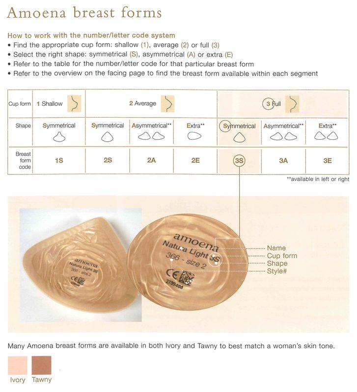 amoena-code-systeem